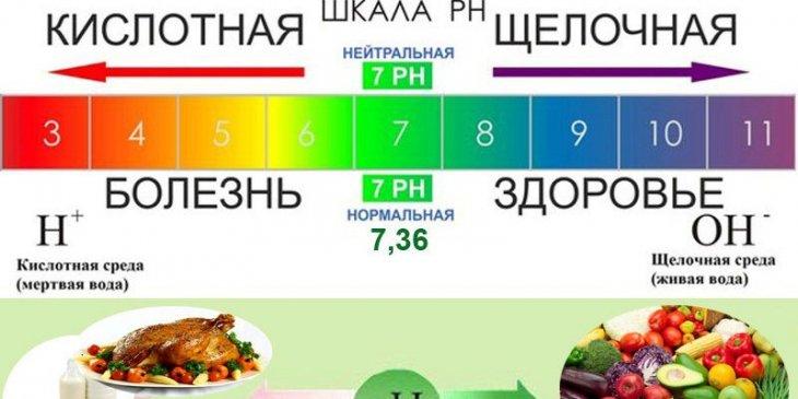 spisok-luchshih-27-shhelochnyh-produktov-na-planete-1