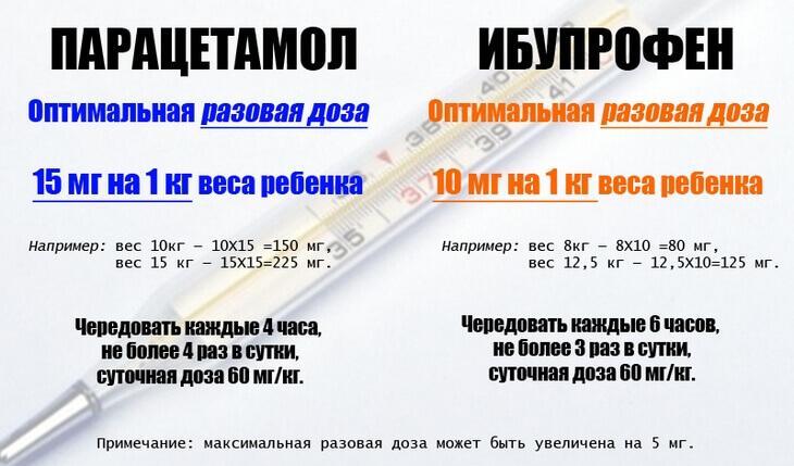 zolotye-pravila-v-borbe-s-temperaturoj-5