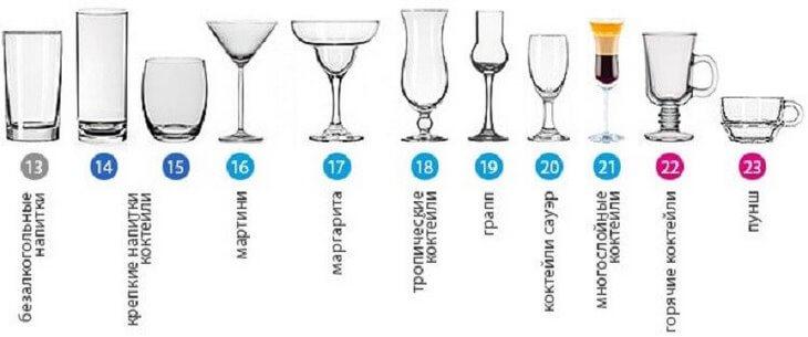 pravila-etiketa-za-stolom-3